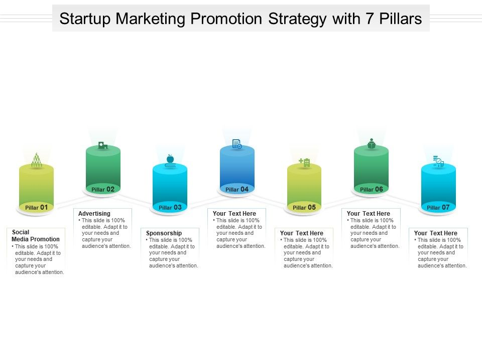 Startup Marketing Promotion Strategy With 7 Pillars