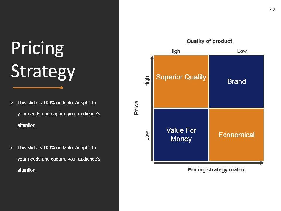 entrepreneurship business plan powerpoint slides