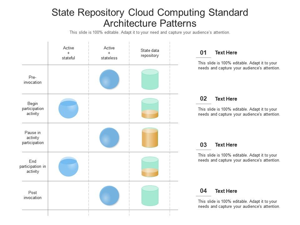 State Repository Cloud Computing Standard Architecture Patterns Ppt Presentation Diagram