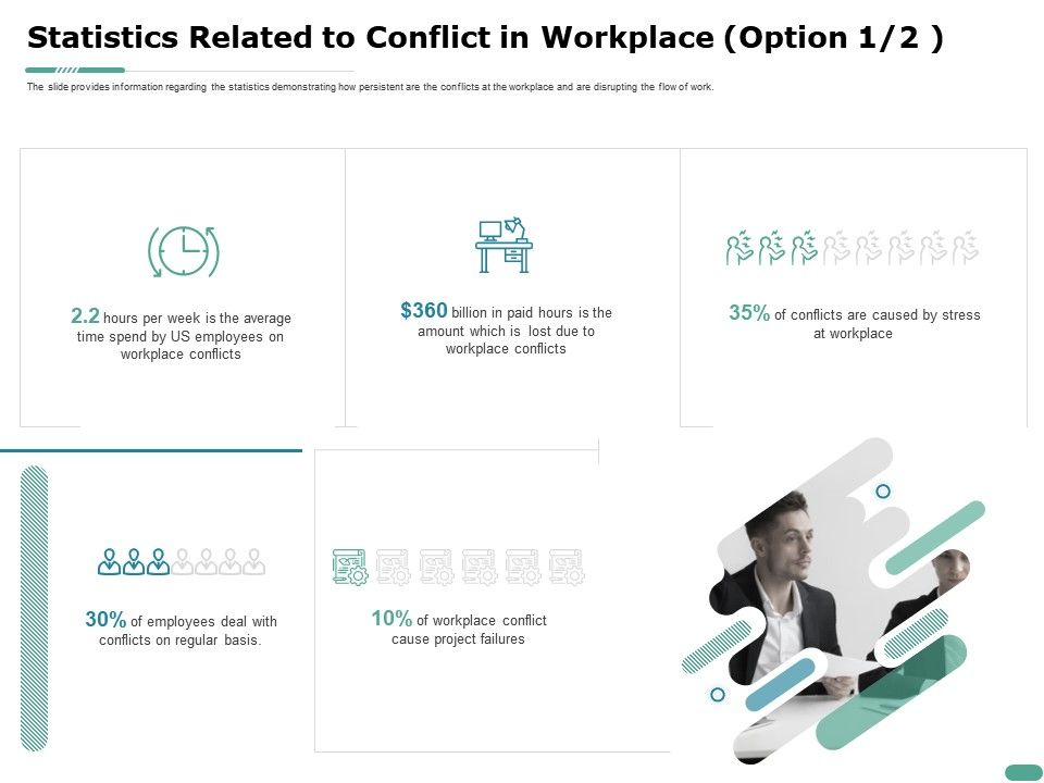 How To Manage Workplace Conflict Clipart - Full Size Clipart (#2225666) -  PinClipart