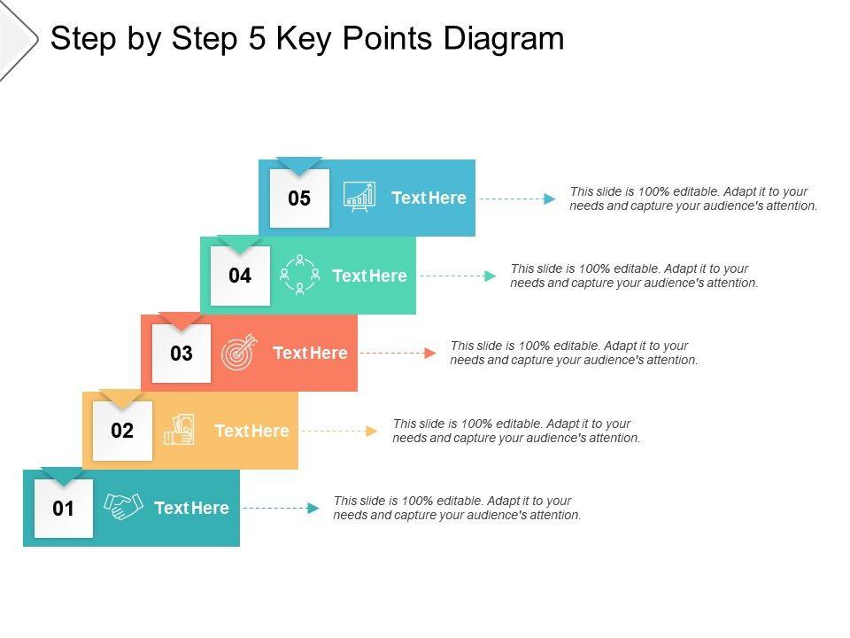 Step By Step 5 Key Points Diagram