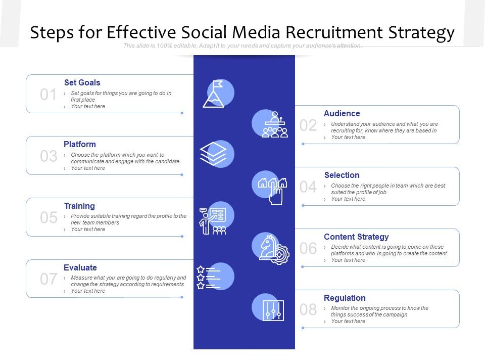 Steps For Effective Social Media Recruitment Strategy