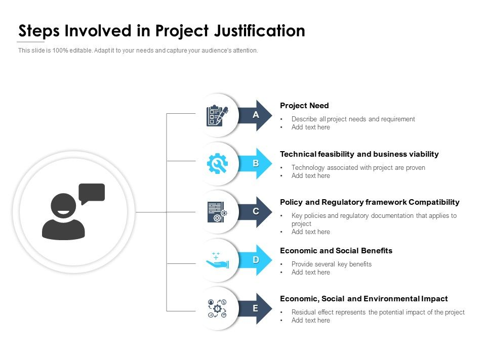 Steps Involved In Project Justification