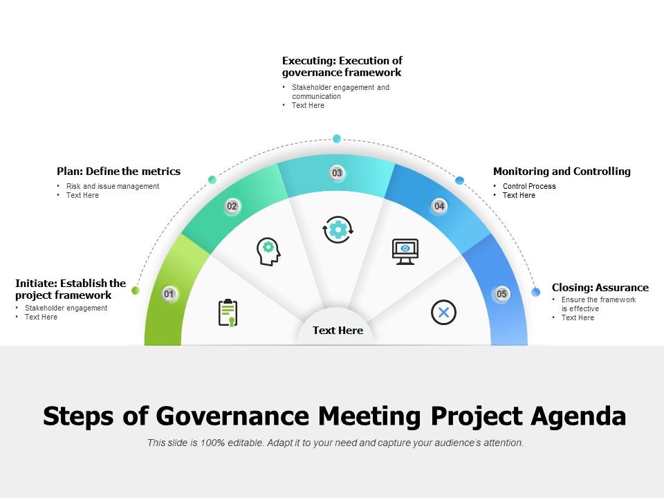 Steps Of Governance Meeting Project Agenda
