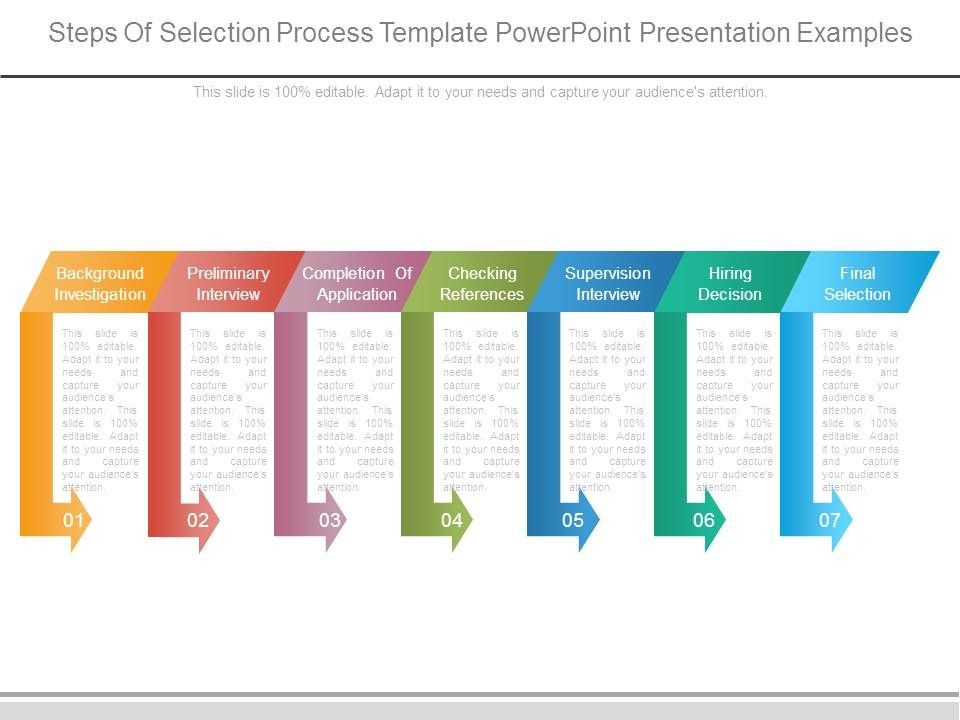 Steps Of Selection Process Template Powerpoint