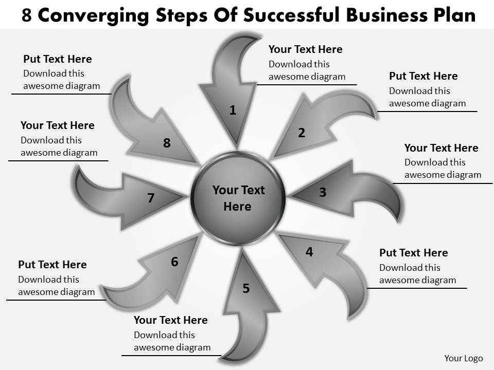 Business planning cycle