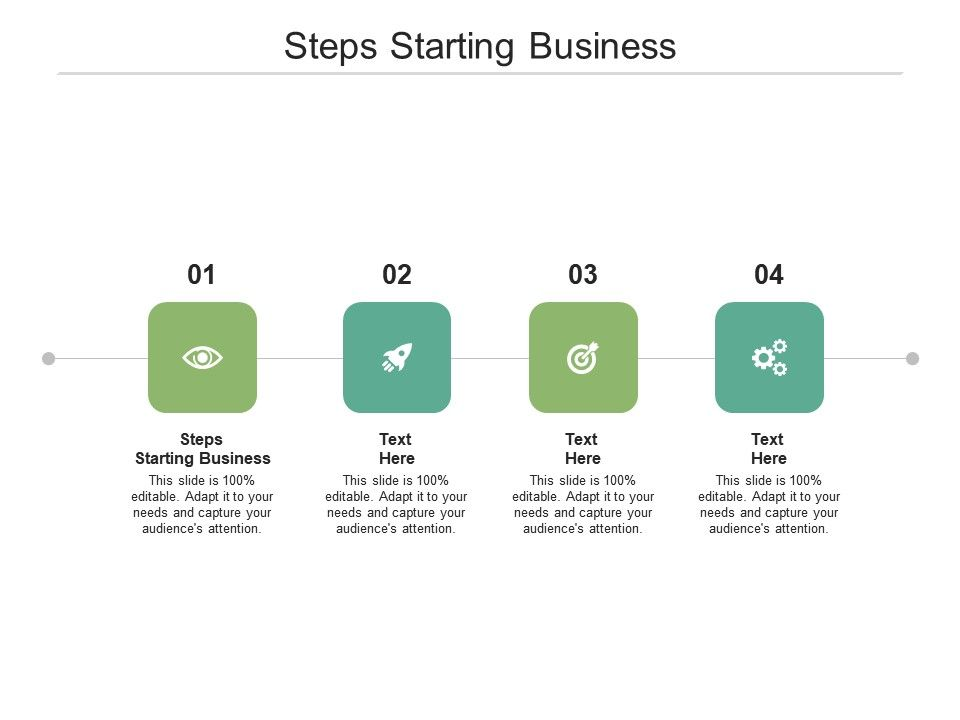Steps Starting Business Ppt Powerpoint Presentation Gallery Display Cpb