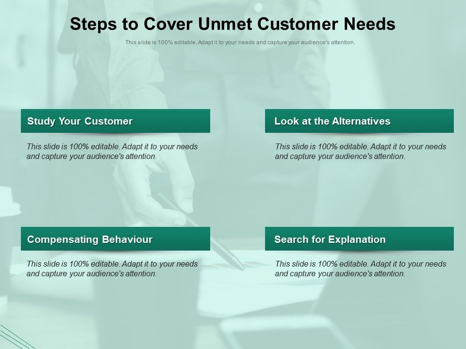 Steps To Cover Unmet Customer Needs