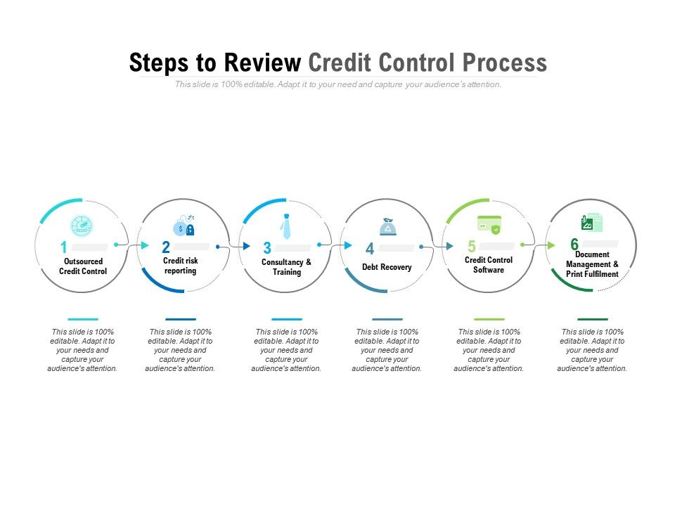 Steps To Review Credit Control Process