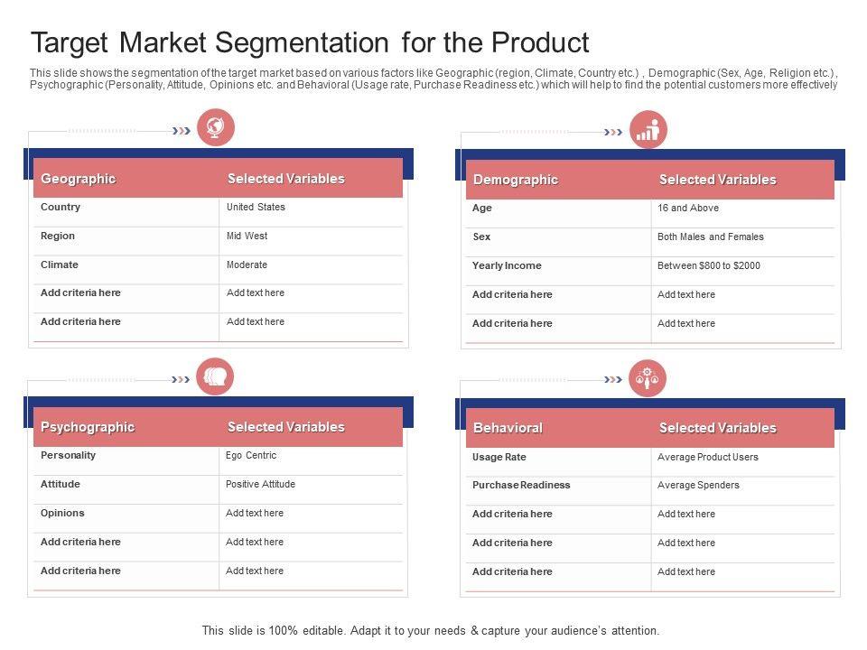 Stock Market Launch Banking Institution Target Market Segmentation For The Product Ppt Slide