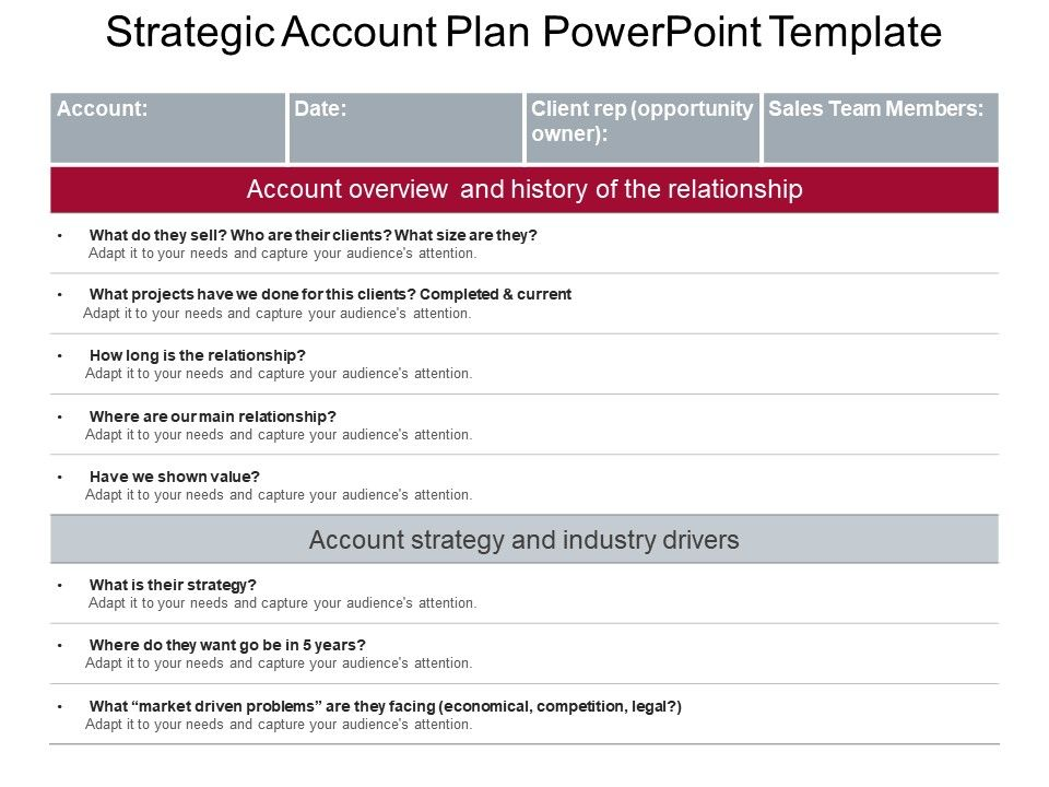 Strategic Account Plan Powerpoint Template  Presentation Graphics