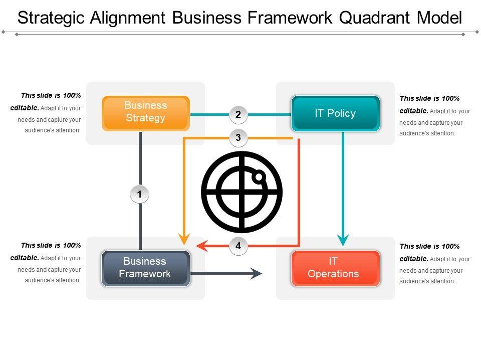 strategic_alignment_business_framework_quadrant_model_Slide01