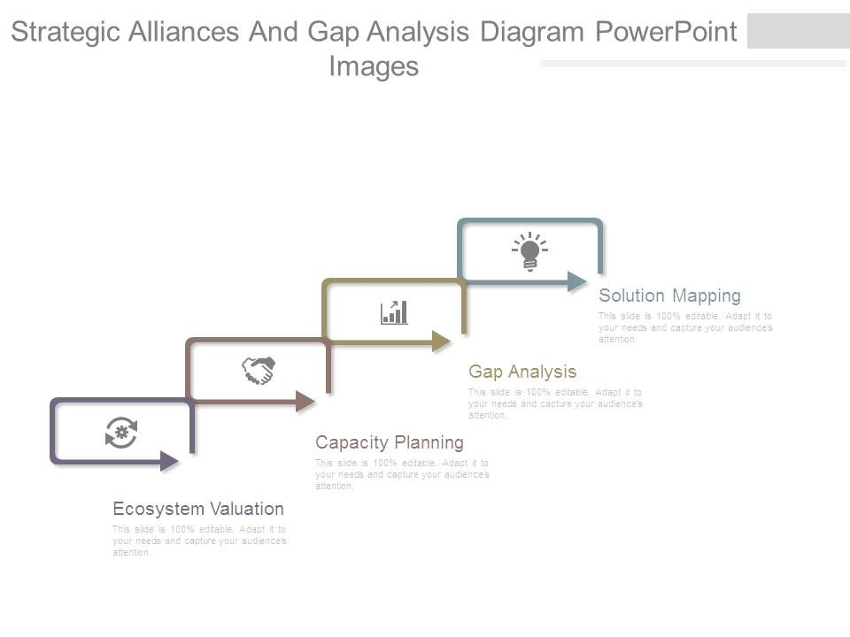 Strategic alliances and gap analysis diagram powerpoint images strategicalliancesandgapanalysisdiagrampowerpointimagesslide01 strategicalliancesandgapanalysisdiagrampowerpointimagesslide02 ccuart Image collections