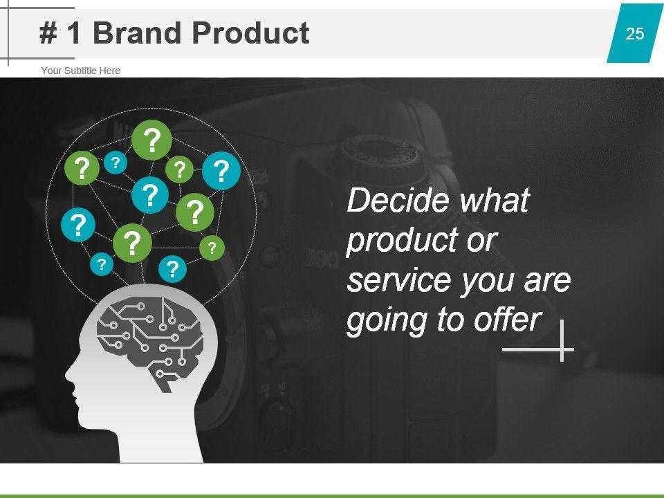 strategic brand management process Strategic brand management process: four steps identifying and establishing brand positioning and values planning and implementing brand marketing programs.