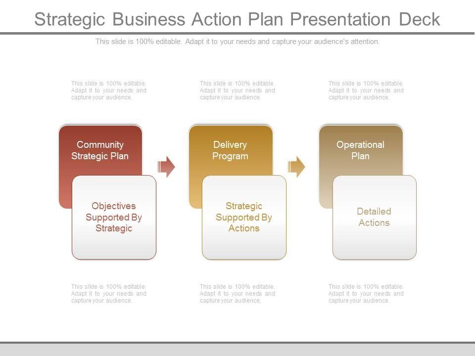 strategic business action plan presentation deck templates