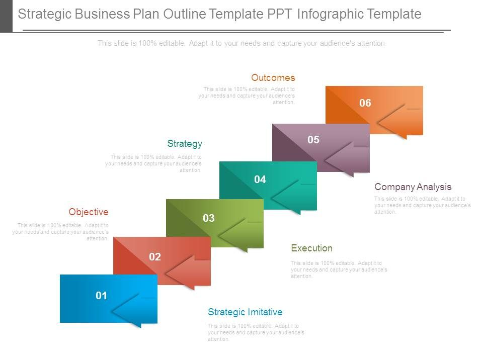 Strategic Business Plan Outline Template Ppt Infographic Template
