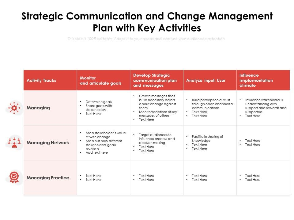 Strategic Communication And Change Management Plan With Key Activities