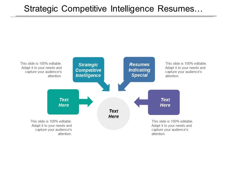 strategic competitive intelligence resumes indicating