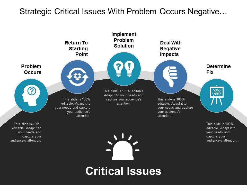 strategic_critical_issues_with_problem_occurs_negative_impacts_and_solution_Slide01