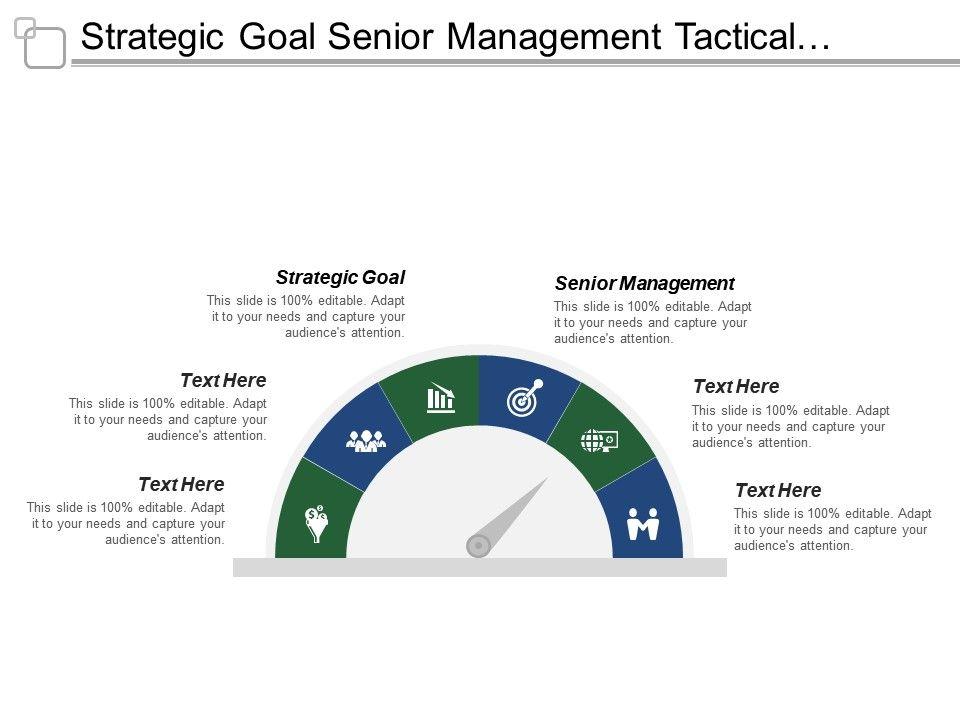 Strategic Goal Senior Management Tactical Goals Middle