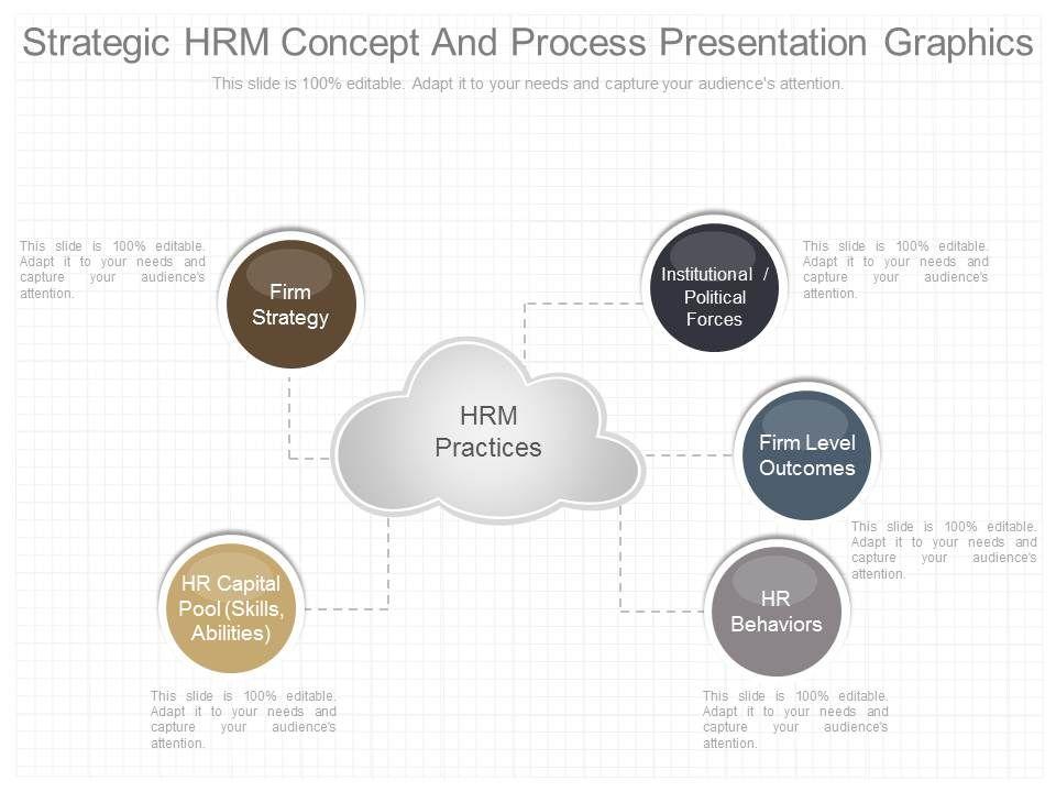 strategic_hrm_concept_and_process_presentation_graphics_Slide01