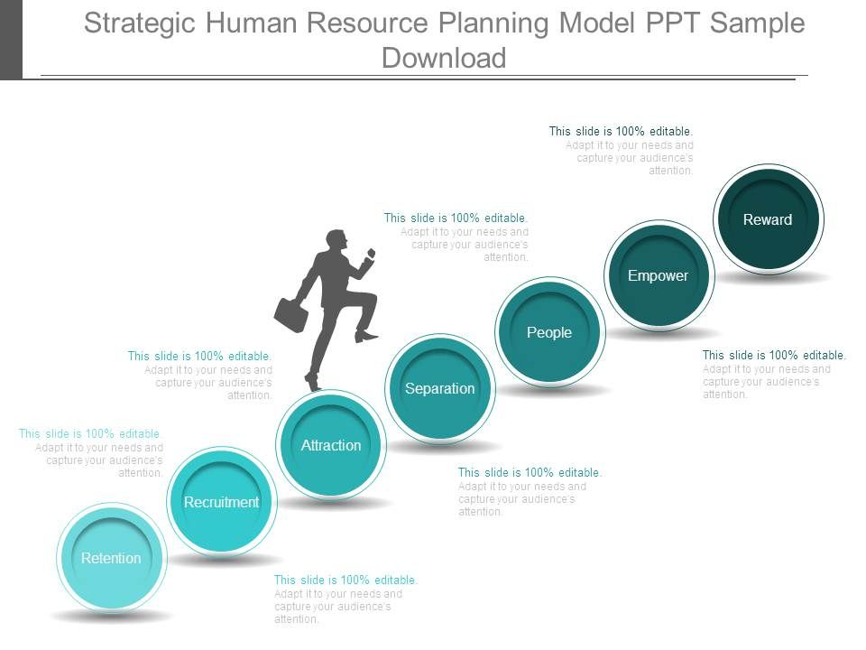 Strategic human resource planning model ppt sample download.