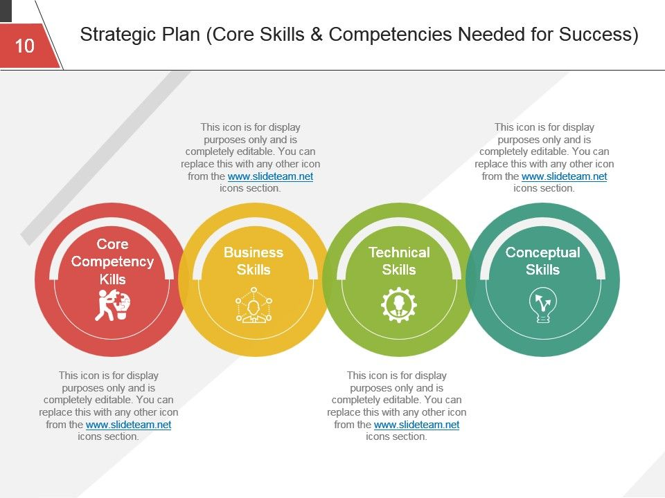 Strategic human resource planning process powerpoint presentation strategichumanresourceplanningprocesspowerpointpresentationslidesslide10 ccuart Image collections