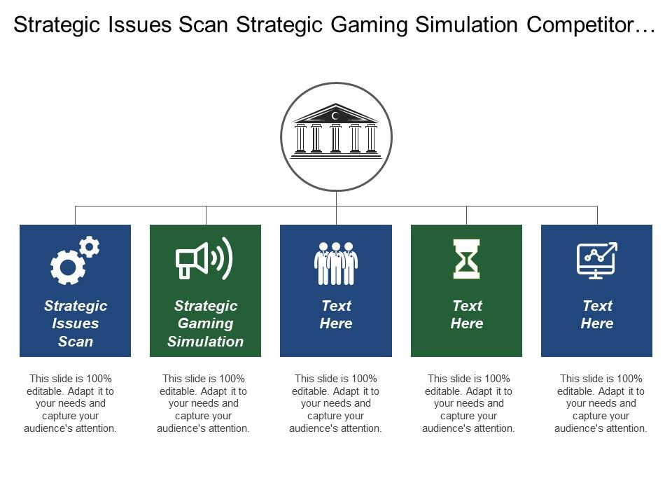 strategic_issues_scan_strategic_gaming_simulation_competitor_analysis_Slide01