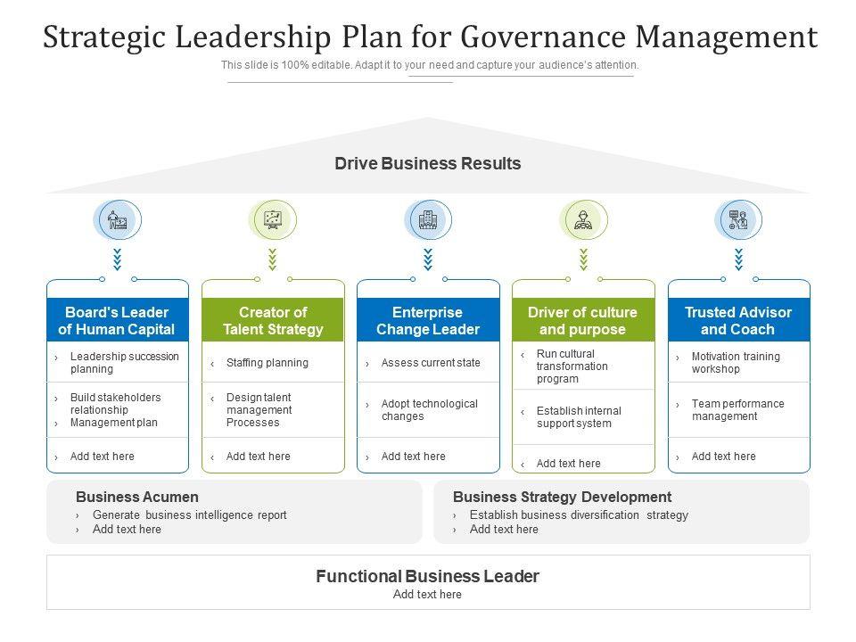 Strategic Leadership Plan For Governance Management