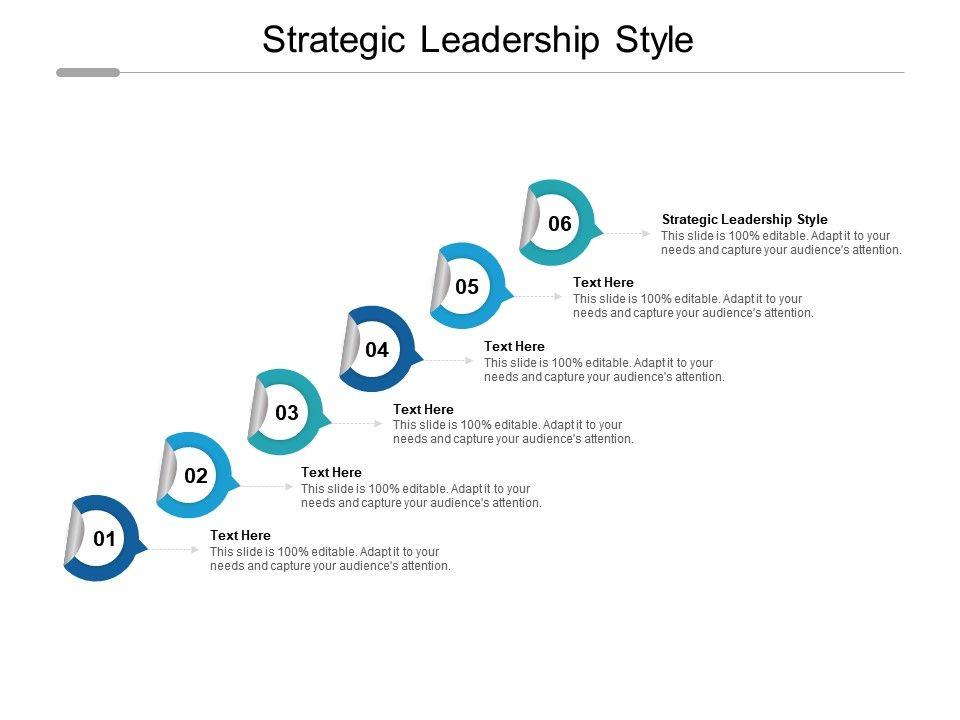 Strategic Leadership Style Ppt Powerpoint Presentation Portfolio Aids Cpb