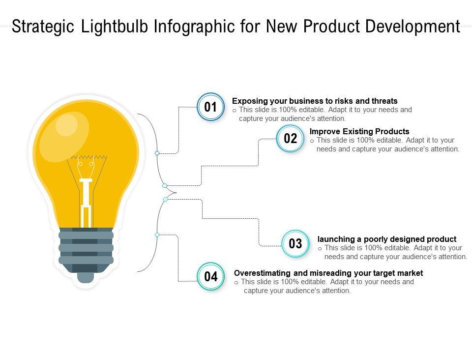 Strategic Lightbulb Infographic For New Product Development