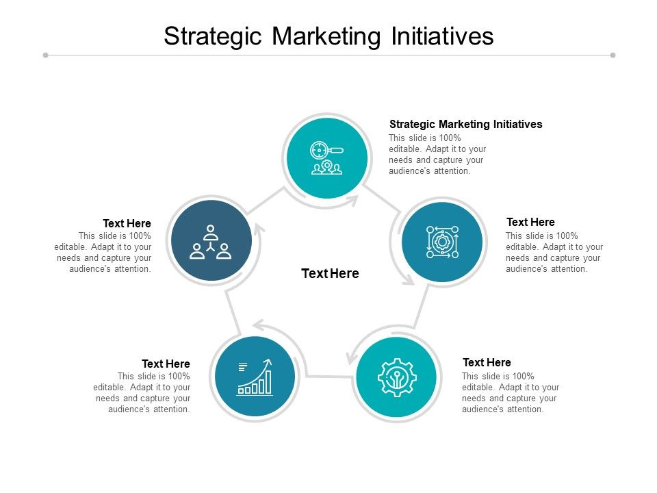Strategic Marketing Initiatives Ppt Powerpoint Presentation Outline Slide Download Cpb