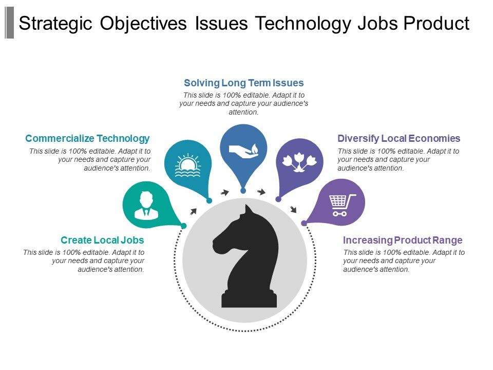 strategic_objectives_issues_technology_jobs_product_Slide01