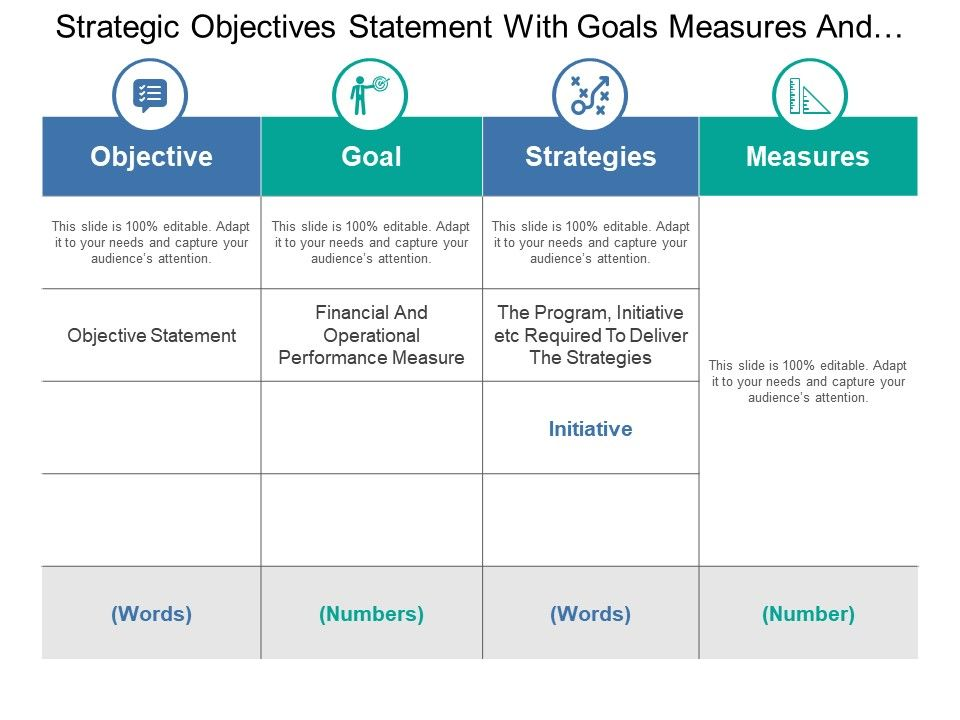 strategic_objectives_statement_with_goals_measures_and_initiatives_Slide01