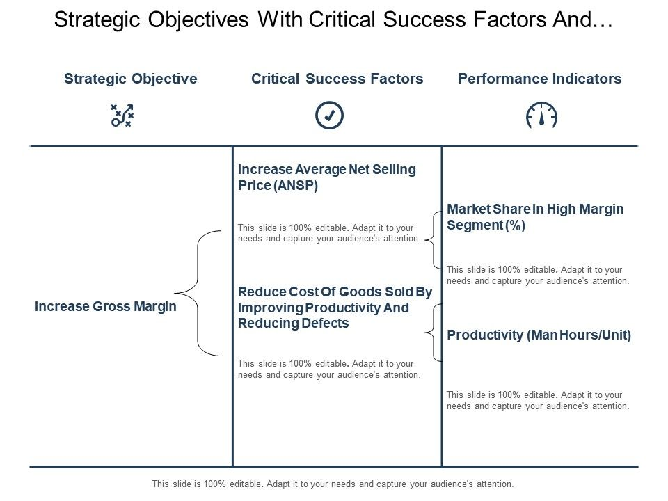 strategic_objectives_with_critical_success_factors_and_performance_Slide01