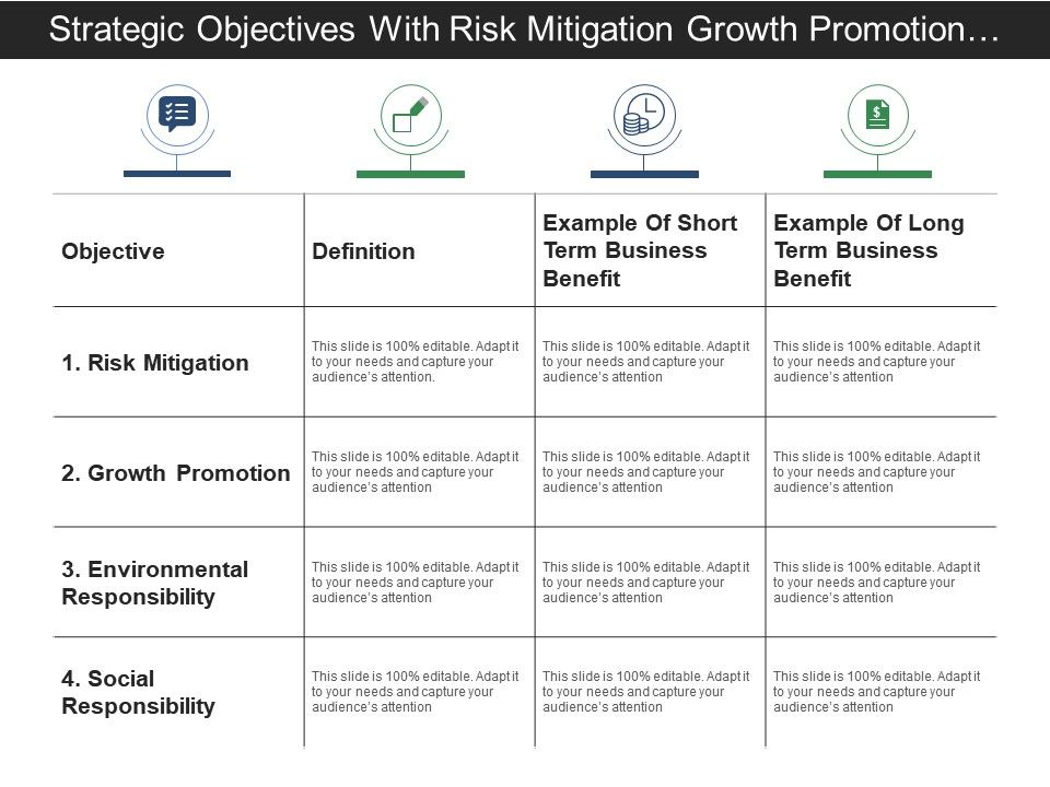 strategic_objectives_with_risk_mitigation_growth_promotion_and_Slide01