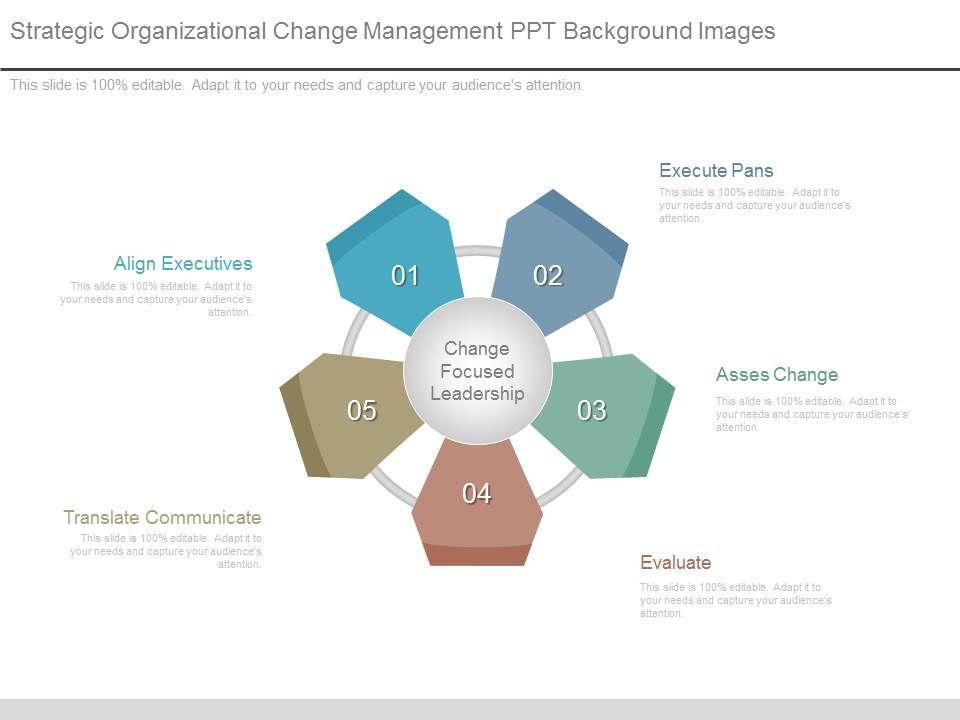 strategic_organizational_change_management_ppt_background_images_Slide01