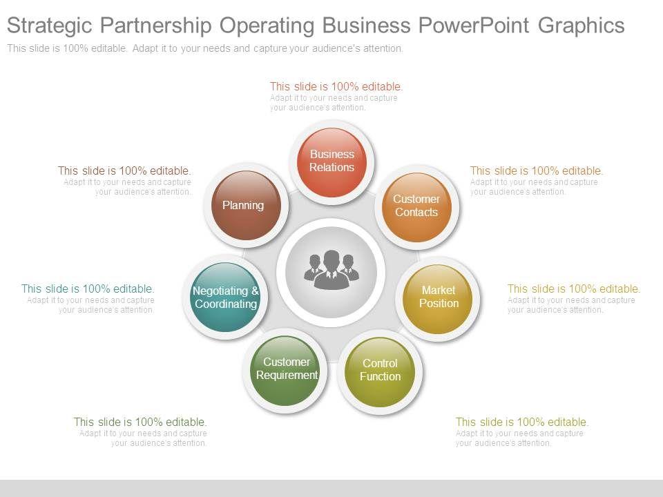 Strategic Partnership Operating Business Powerpoint Graphics