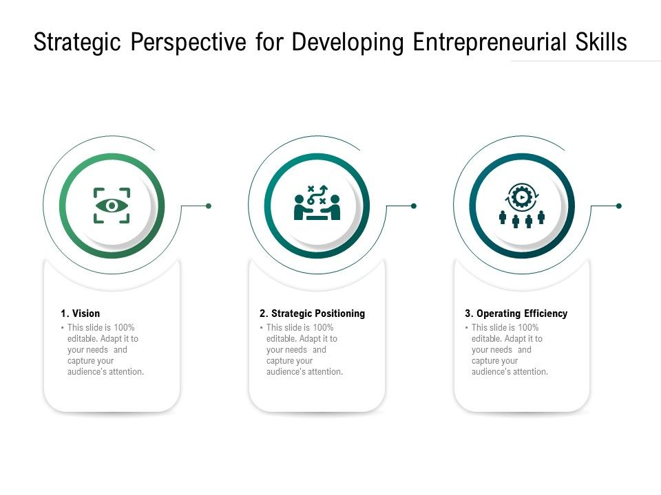 Strategic Perspective For Developing Entrepreneurial Skills | PowerPoint  Slides Diagrams | Themes for PPT | Presentations Graphic Ideas