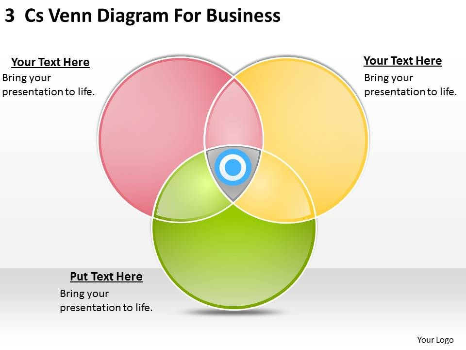 Ppt strategy venn diagram electrical drawing wiring diagram strategic plan 3 cs venn diagram for business powerpoint templates rh slideteam net powerpoint venn diagram ccuart Images