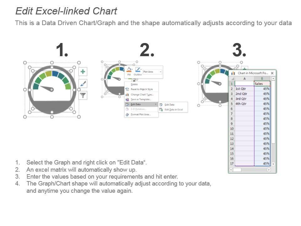Strategic Planning And Performance Dashboard Ppt Slide Design