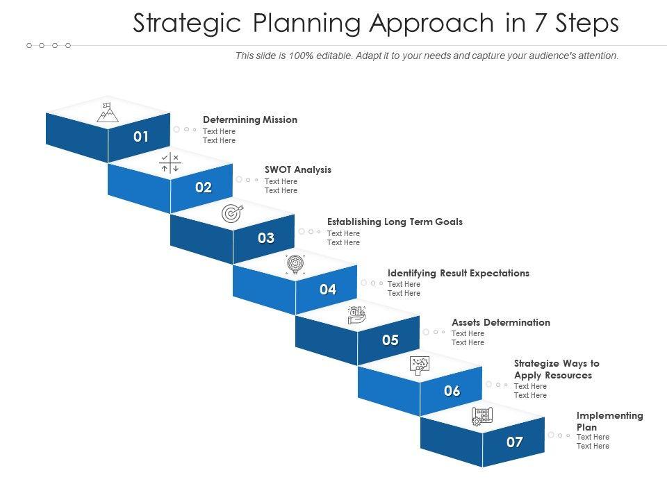 Strategic Planning Approach In 7 Steps