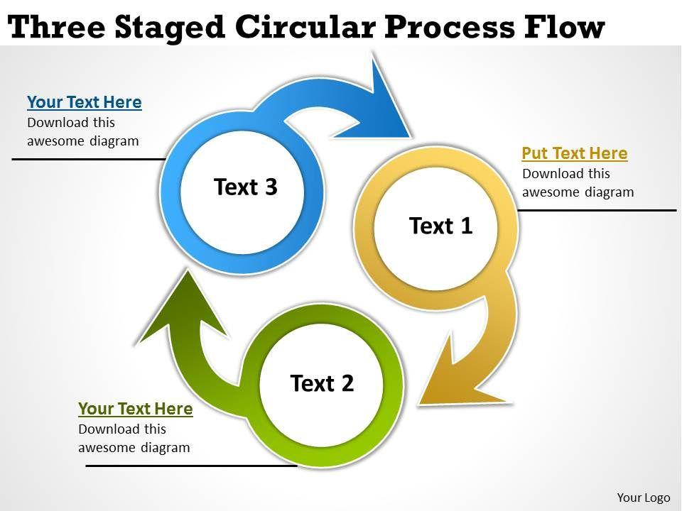 strategic_planning_consultant_three_staged_circular_process_flow_powerpoint_slides_0523_Slide01