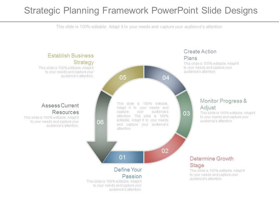 Strategic Planning Framework Powerpoint Slide Designs