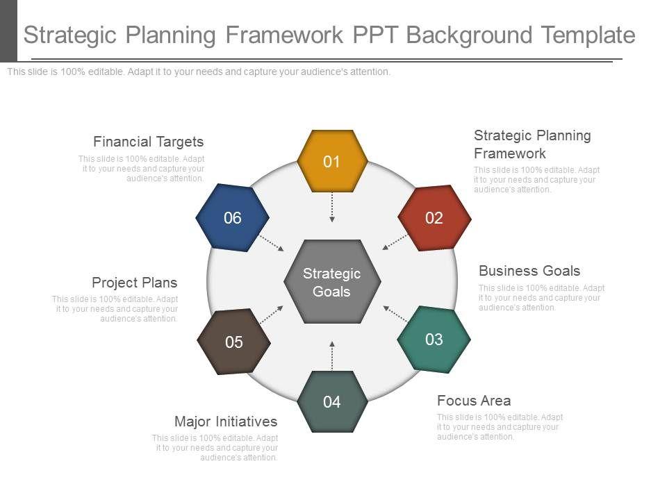 Strategic Planning Framework Ppt Background Template Slide01 Slide02