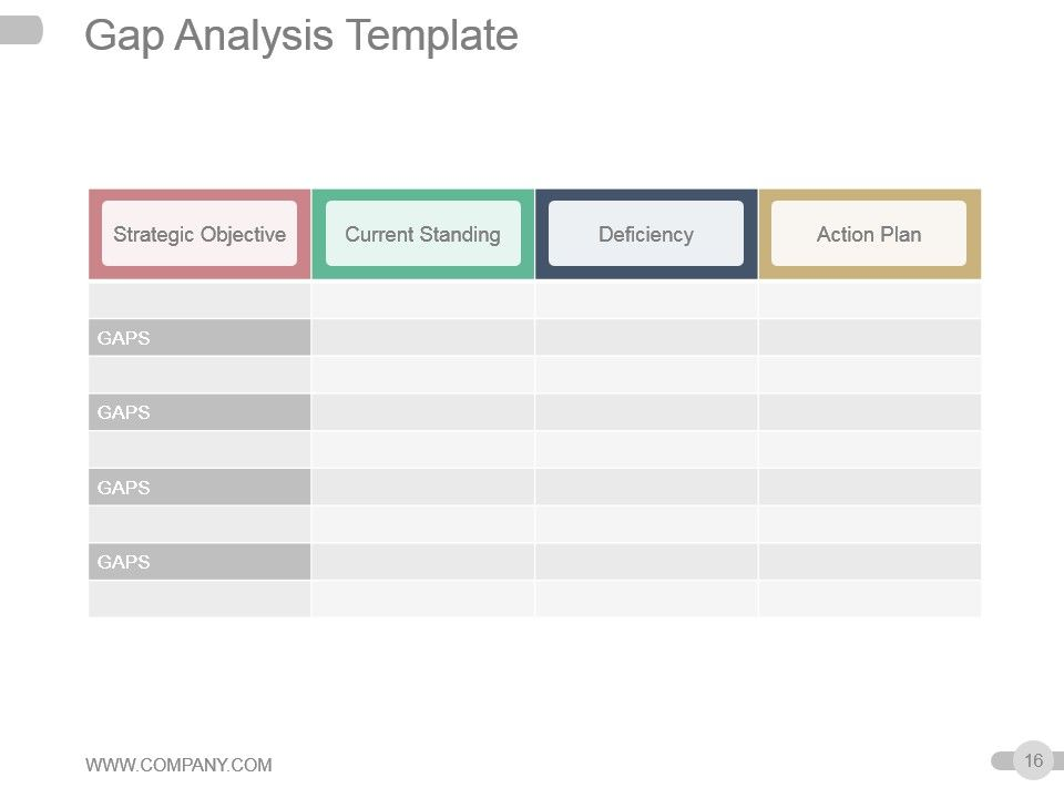 strategic planning gap analysis powerpoint presentation slides, Presentation templates