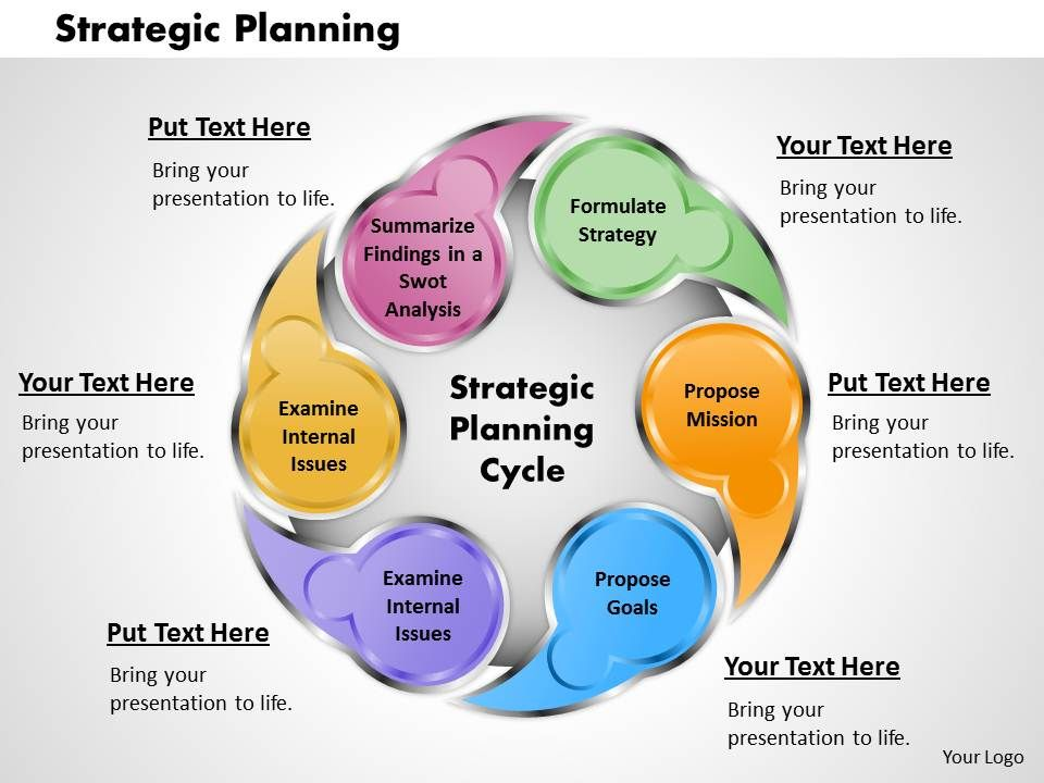 it strategic plan template powerpoint - strategic planning powerpoint presentation slide template