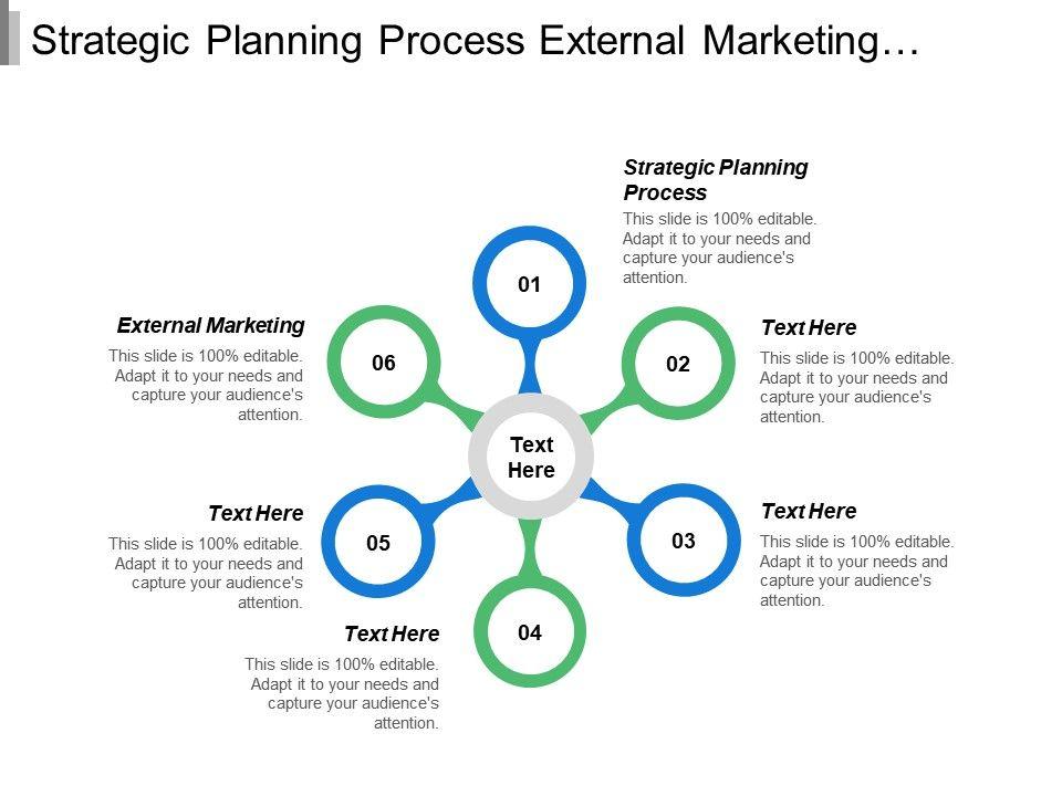 Strategic Sales Planning Template from www.slideteam.net