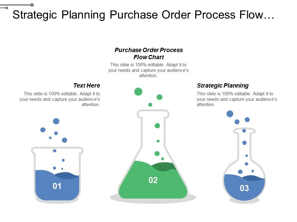 strategic_planning_purchase_order_process_flow_chart_timeline_cpb_slide01   strategic_planning_purchase_order_process_flow_chart_timeline_cpb_slide02