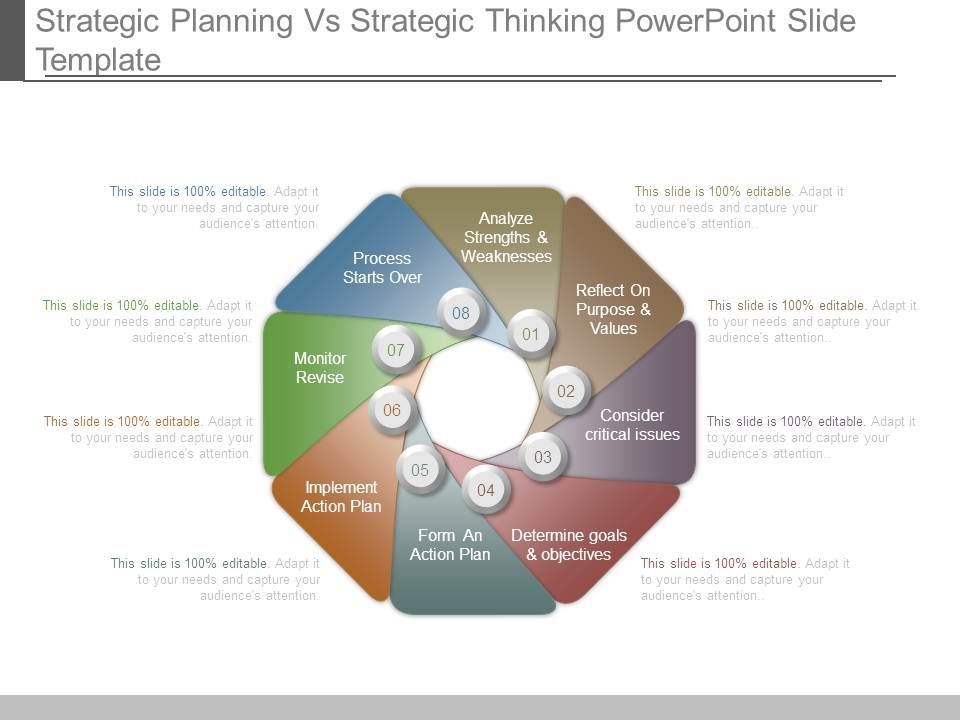 strategic planning vs strategic thinking powerpoint slide template, Presentation templates